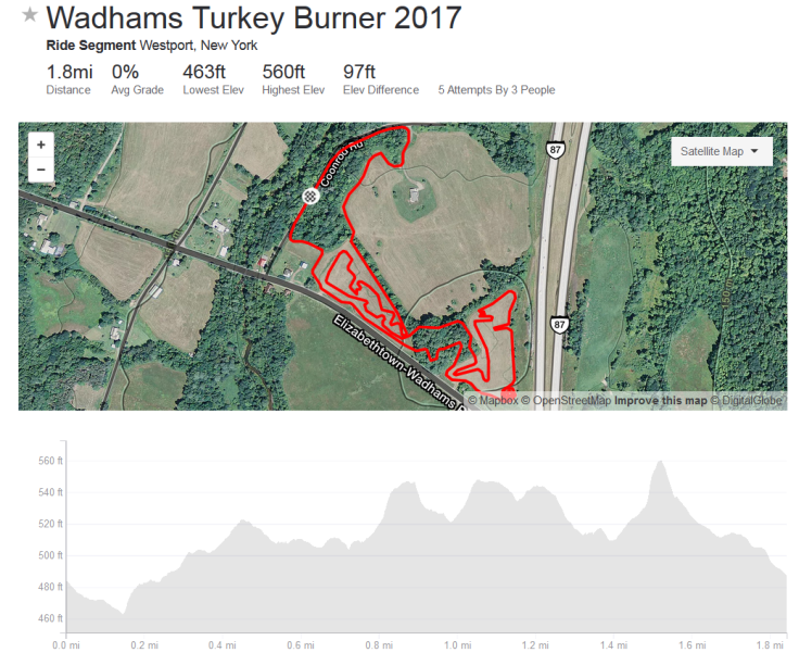 Course Map Turkey Burner